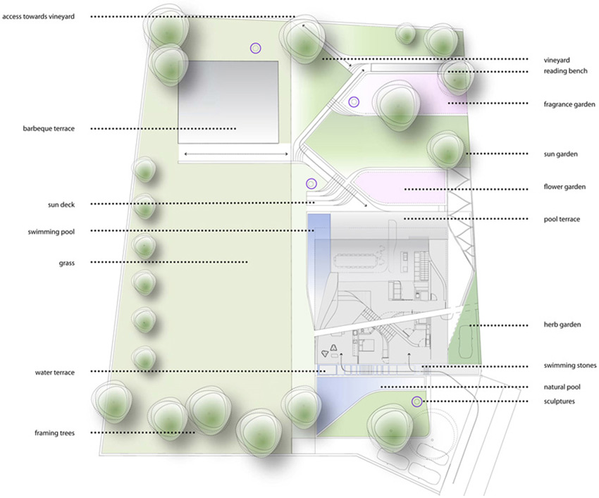 Site Plan, Curvy Villa on the Outskirts of Stuttgart