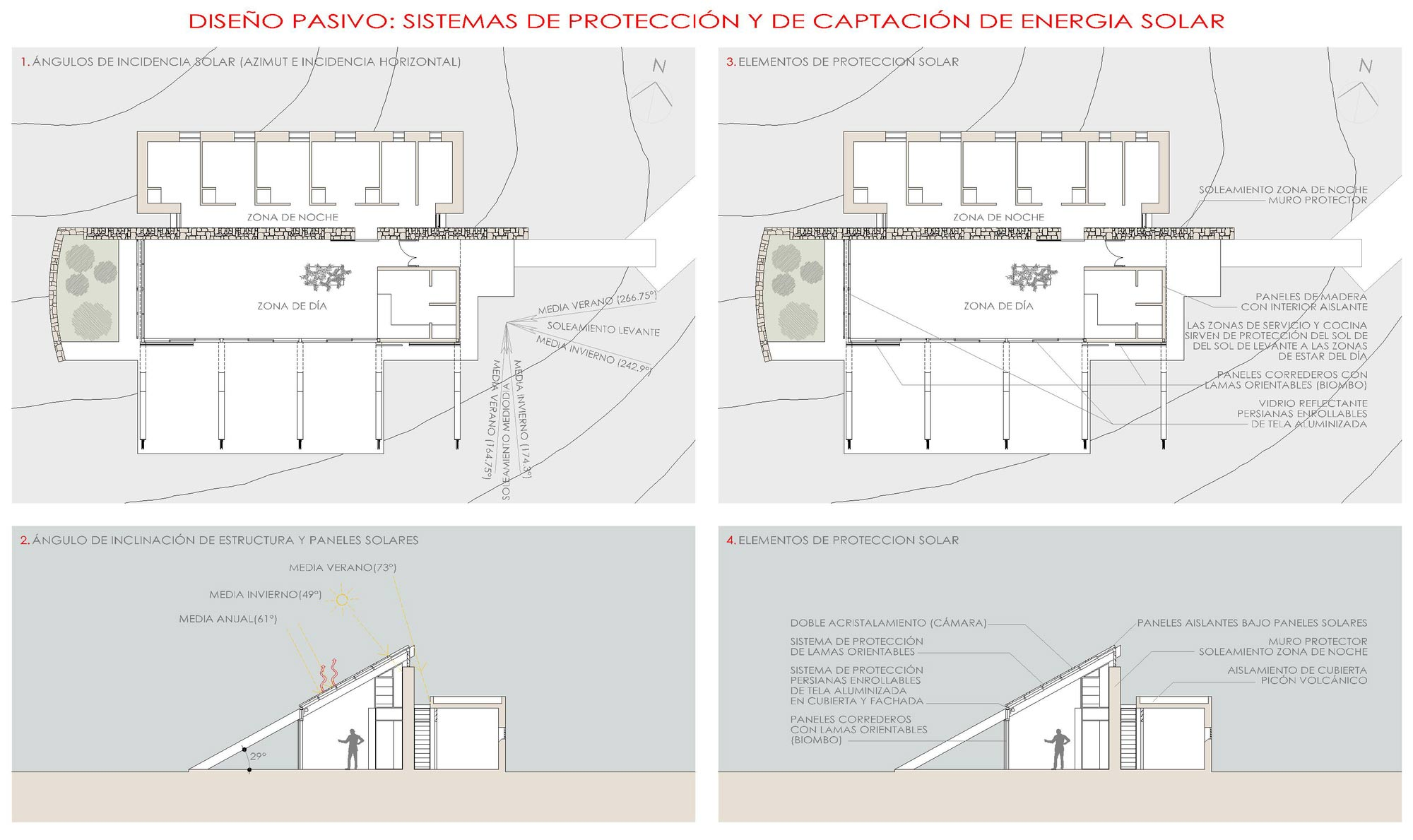 Plan Experimental Bioclimatic House Tenerife