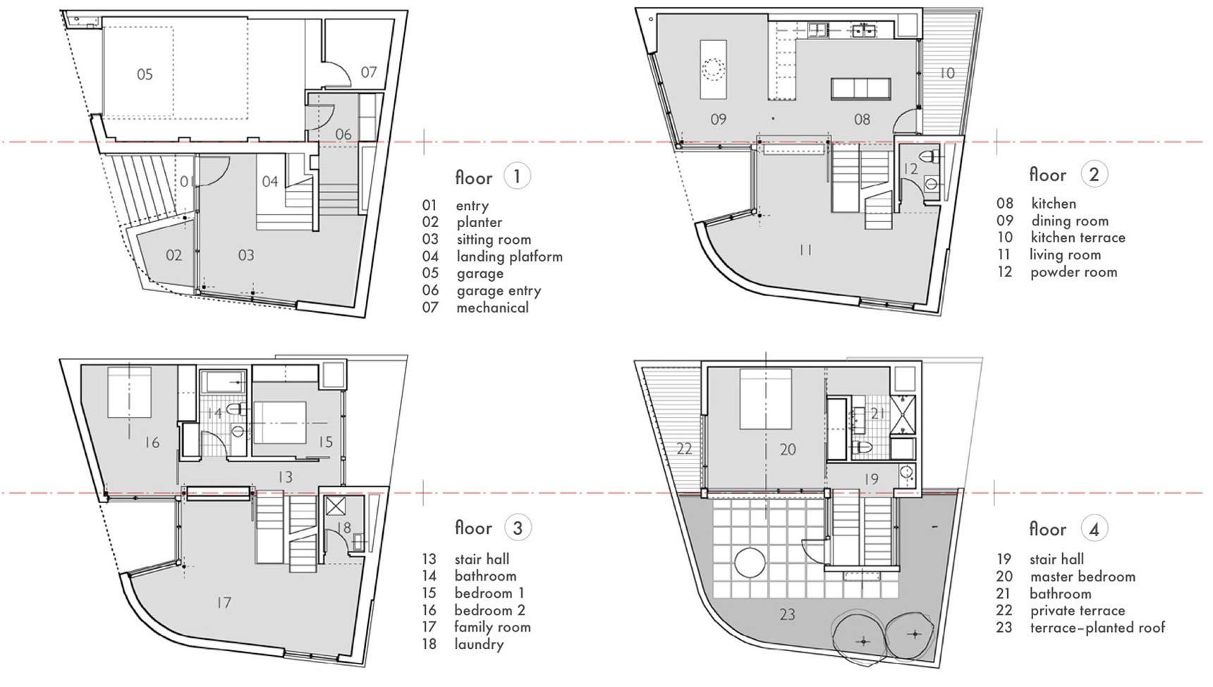 Split Entry House Floor Plans Gurus Floor