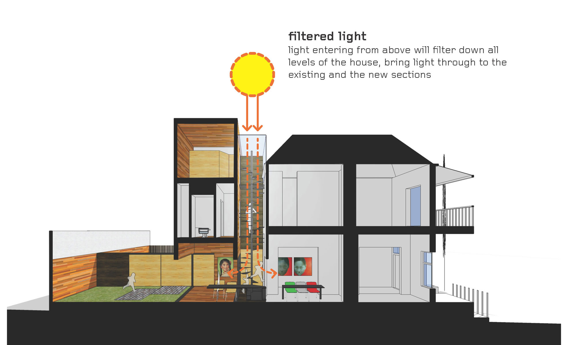 Filtered Light Diagram, Two-Home Extension Within a Single Building in Richmond, Australia