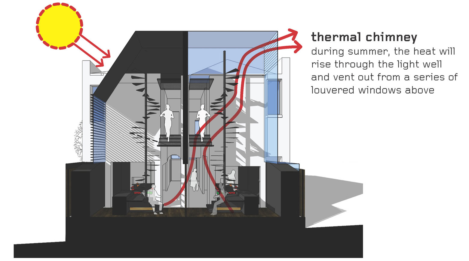 Thermal Chimney Diagram, Two-Home Extension Within a Single Building in Richmond, Australia
