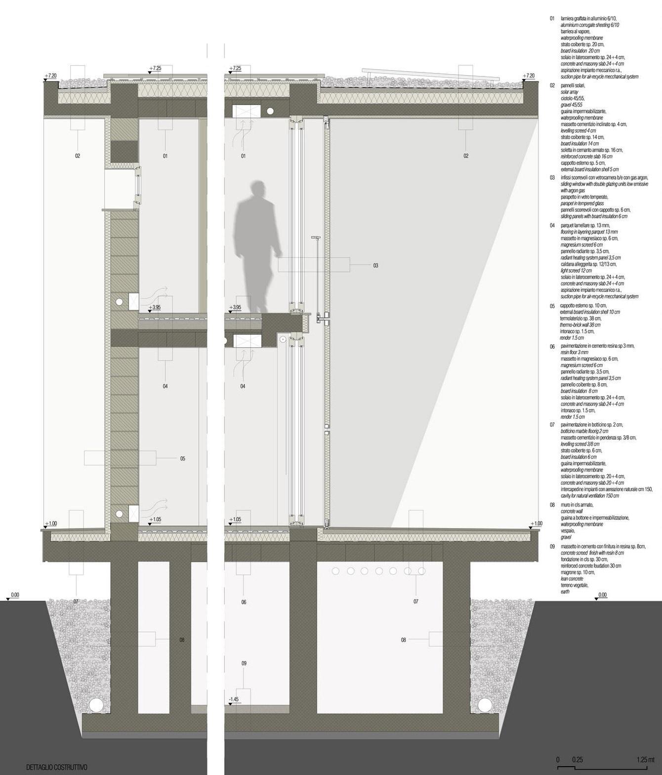 Construction Diagram, Modern Eco-Friendly Home in Castelnovo di Sotto, Italy