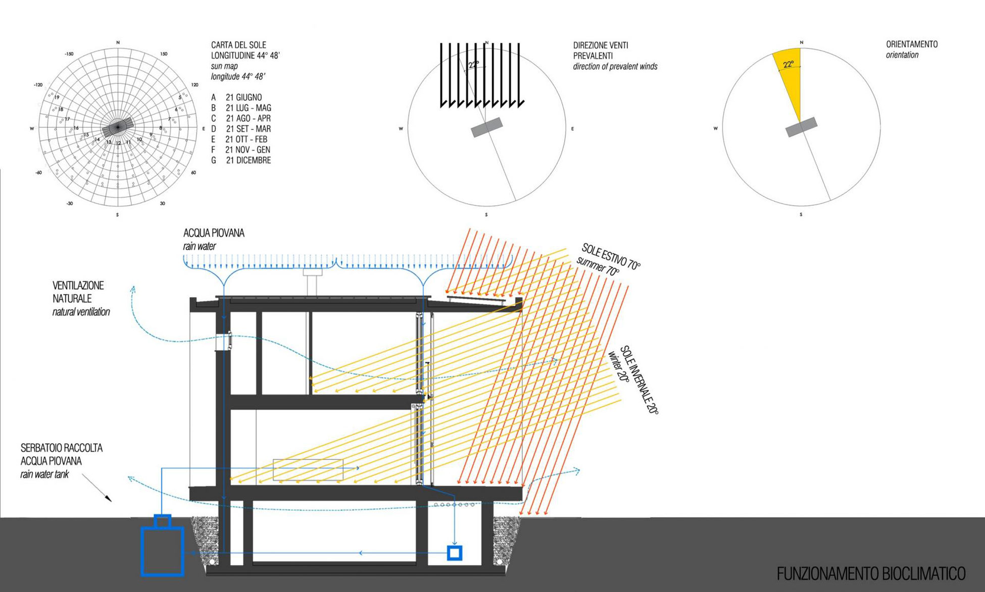 Eco Systems Diagram, Modern Eco-Friendly Home in Castelnovo di Sotto, Italy